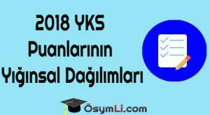 2018-YKS-Puanlarının-Yığınsal-Dağılımları