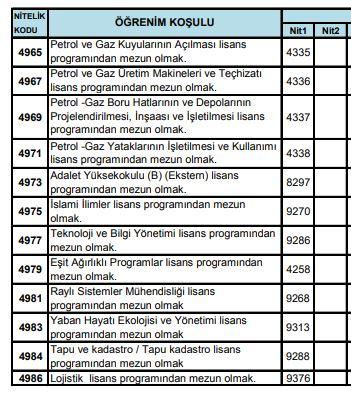 4984-nitelik-kodu