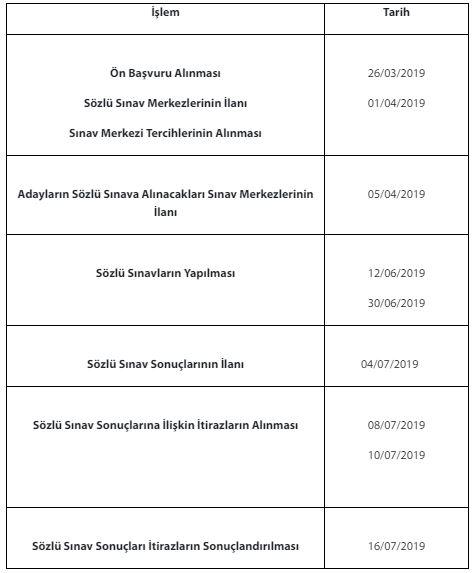 2019-ek-20-bin-ogretmen-atama-takvimi