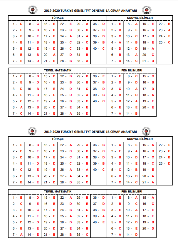 ozdebir-1219-deneme-sinavi-cevap-anahtari-1a-tyt