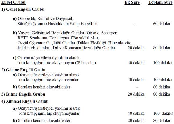 ekpss-sinav-suresi_ne_kadar