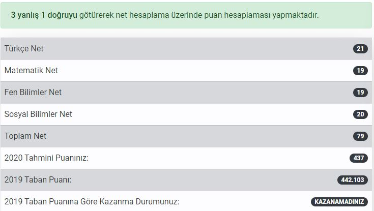 11_sinif_bursluluk_sinavi_kac_net_kazanilir_kac_puanla_kazanilir