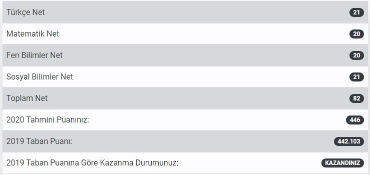 11_sinif_bursluluk_sinavi_kac_net_kazanilir_kac_puanla_kazanilir_net_sayilari