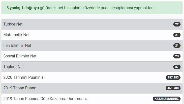 6_sinif_bursluluk_sinavi_kac_net_kazanilir_kac_puanla_kazanilir