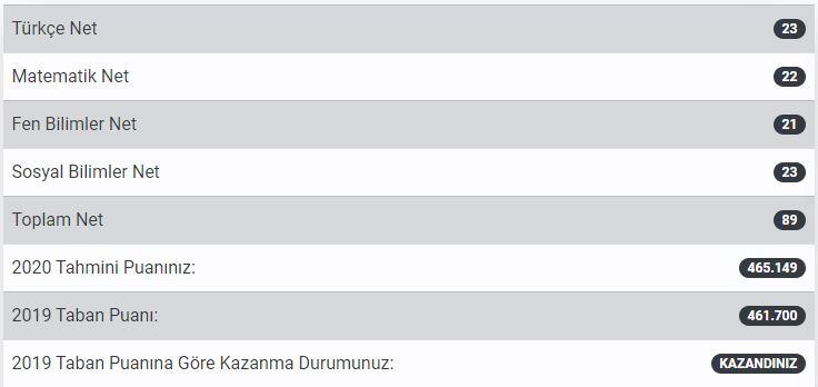 6_sinif_bursluluk_sinavi_kac_net_kazanilir_kac_puanla_kazanilir_net_sayilari