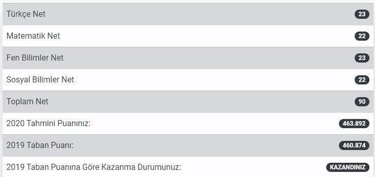 7_sinif_bursluluk_sinavi_kac_net_kazanilir_kac_puanla_kazanilir_net_sayilari