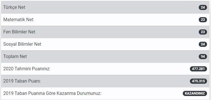 8_sinif_bursluluk_sinavi_kac_net_kazanilir_kac_puanla_kazanilir_net_sayilari
