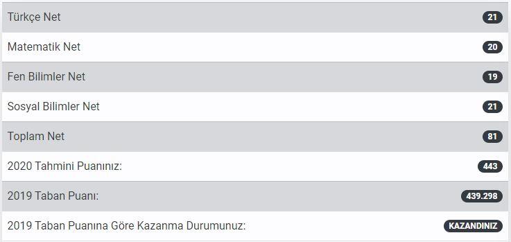 9_sinif_bursluluk_sinavi_kac_net_kazanilir_kac_puanla_kazanilir_net_sayilari