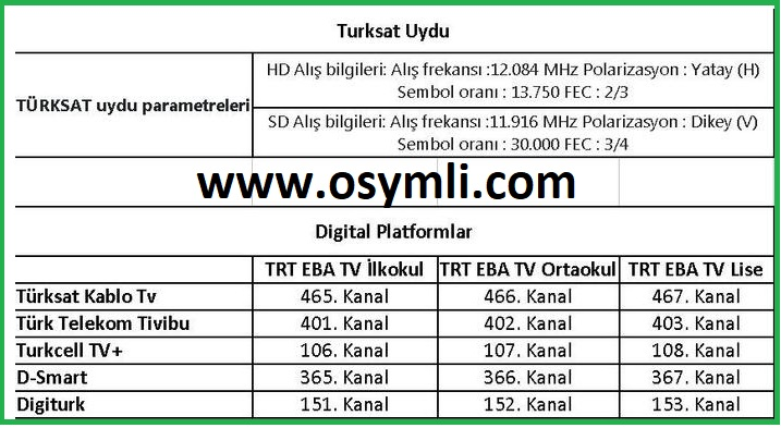 digitur_eba_tv_tivibu_d_smart_eba_tv_izle