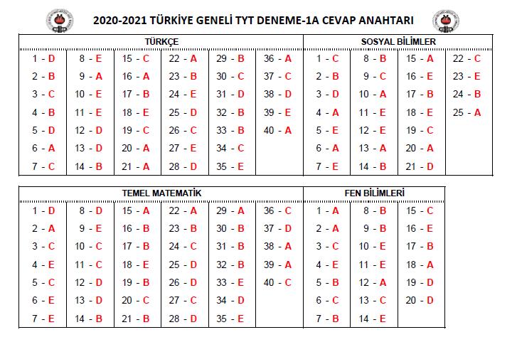 ozdebit-2121-cevap-anahtari-tyt