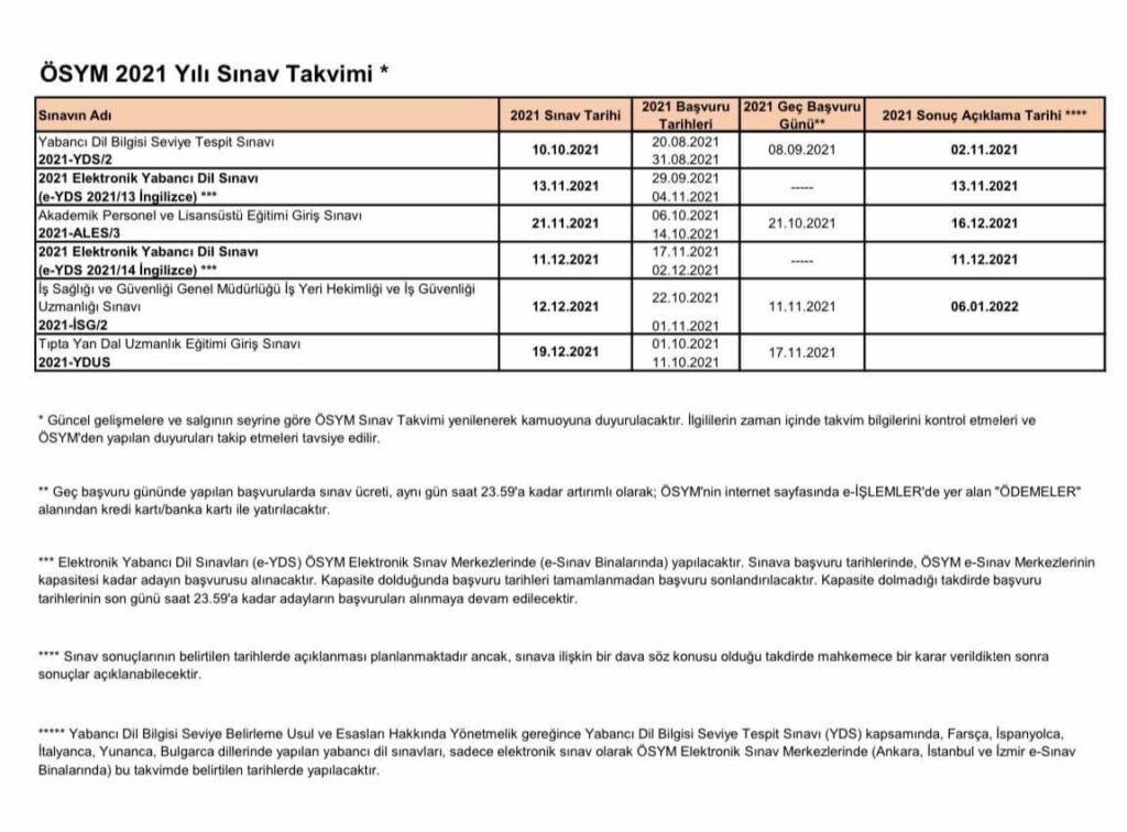 2021-osym-sinav-takvimi-aciklandi-pdf-olarak-indir